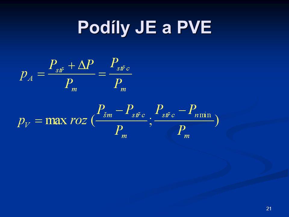 21 Podíly JE a PVE