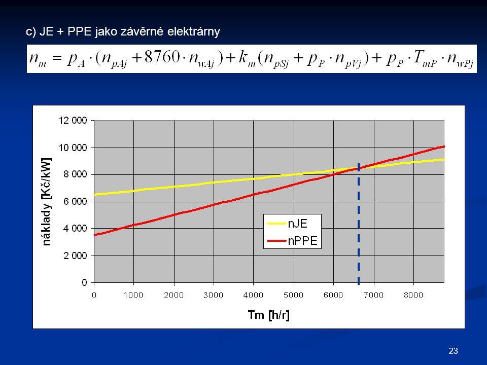 23 c) JE + PPE jako závěrné elektrárny