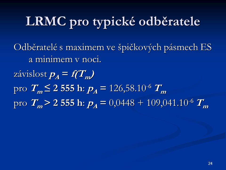 24 LRMC pro typické odběratele Odběratelé s maximem ve špičkových pásmech ES a minimem v noci.