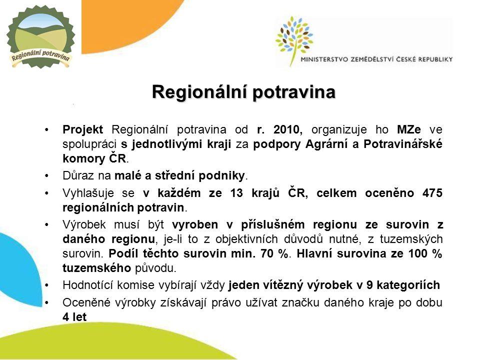 Regionální potravina Projekt Regionální potravina od r.