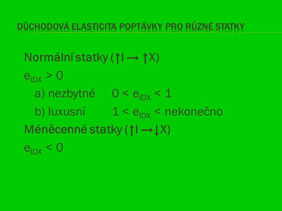 Normální statky (↑I → ↑X) e IDX > 0 a) nezbytné 0 < e IDX < 1 b) luxusní 1 < e IDX < nekonečno Méněcenné statky (↑I →↓X) e IDX < 0