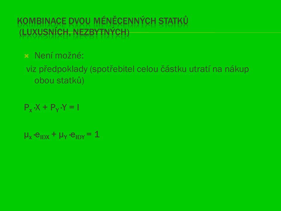  Není možné: viz předpoklady (spotřebitel celou částku utratí na nákup obou statků) P x ·X + P Y ·Y = I μ x ·e IDX + μ Y ·e IDY = 1