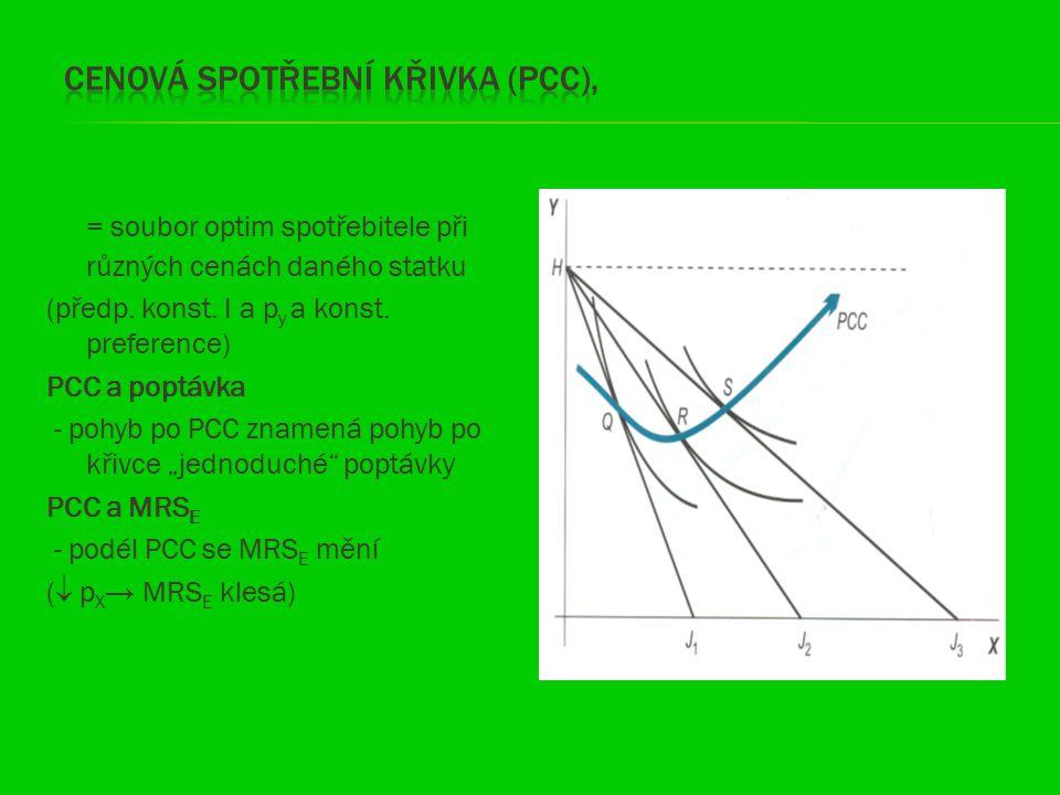 = soubor optim spotřebitele při různých cenách daného statku (předp. konst. I a p y a konst. preference) PCC a poptávka - pohyb po PCC znamená pohyb p