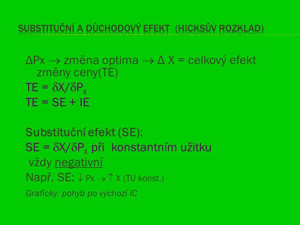 ΔPx  změna optima  Δ X = celkový efekt změny ceny(TE) TE =  X/  P x TE = SE + IE Substituční efekt (SE): SE =  X/  P x při konstantním užitku vž