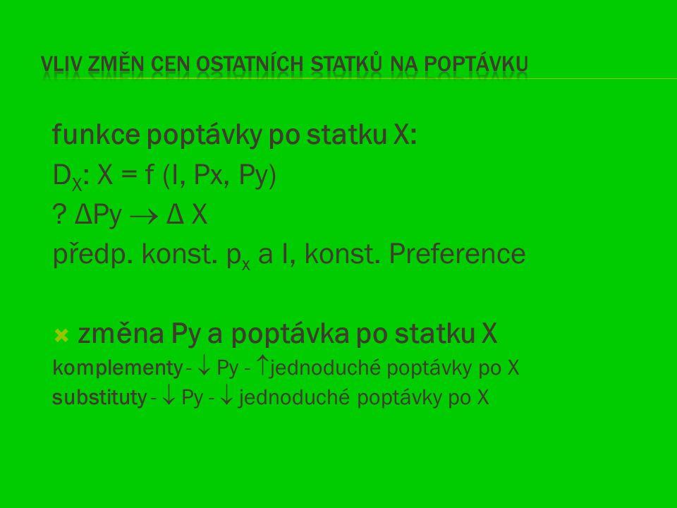 funkce poptávky po statku X: D X : X = f (I, Px, Py) ? ΔPy  Δ X předp. konst. p x a I, konst. Preference  změna Py a poptávka po statku X komplement
