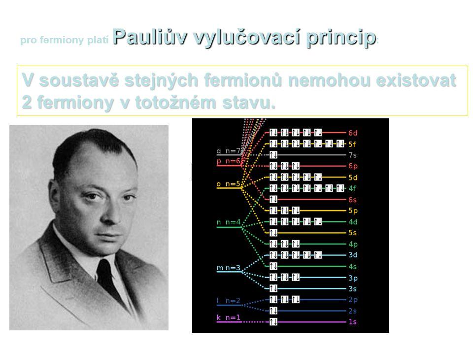 V soustavě stejných fermionů nemohou existovat 2 fermiony v totožném stavu.