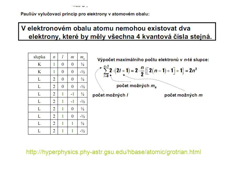 http://hyperphysics.phy-astr.gsu.edu/hbase/atomic/grotrian.html