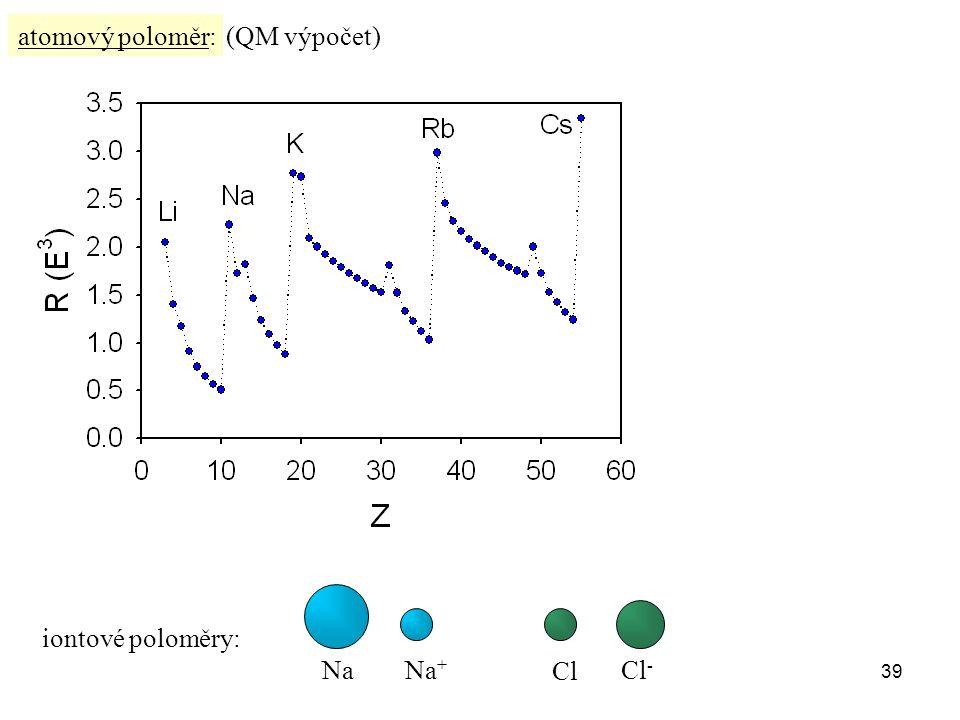 atomový poloměr: Cl Cl - NaNa + iontové poloměry: (QM výpočet) 39