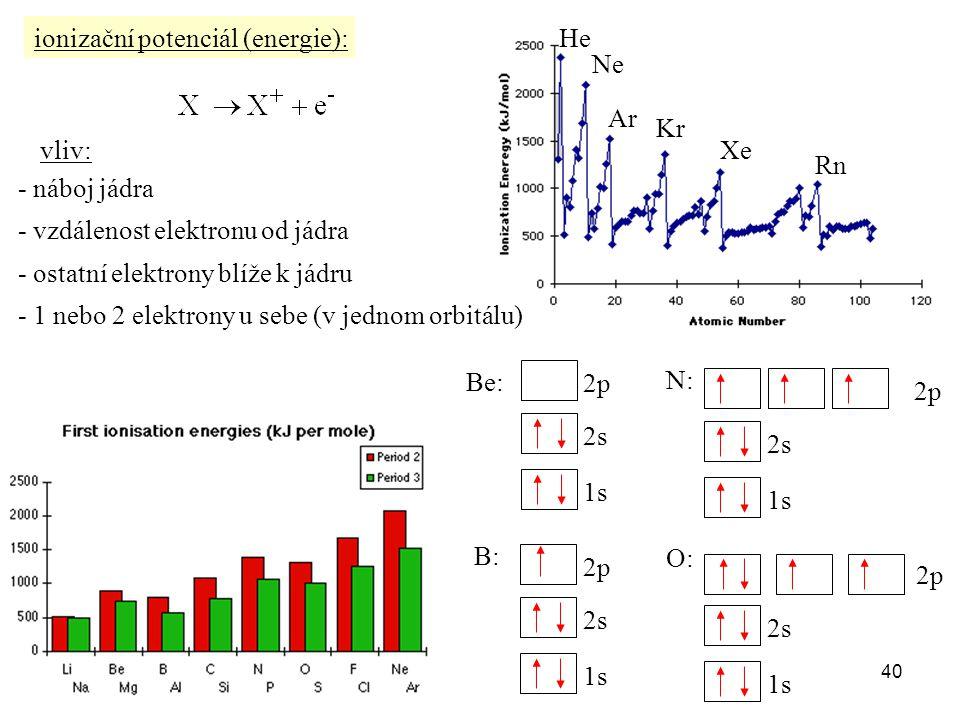 ionizační potenciál (energie): He Ne Ar Kr Xe Rn - náboj jádra - vzdálenost elektronu od jádra vliv: - ostatní elektrony blíže k jádru - 1 nebo 2 elektrony u sebe (v jednom orbitálu) Be: 1s 2s 2p B: 1s 2s 2p N: 1s 2s 2p O: 1s 2s 2p 40