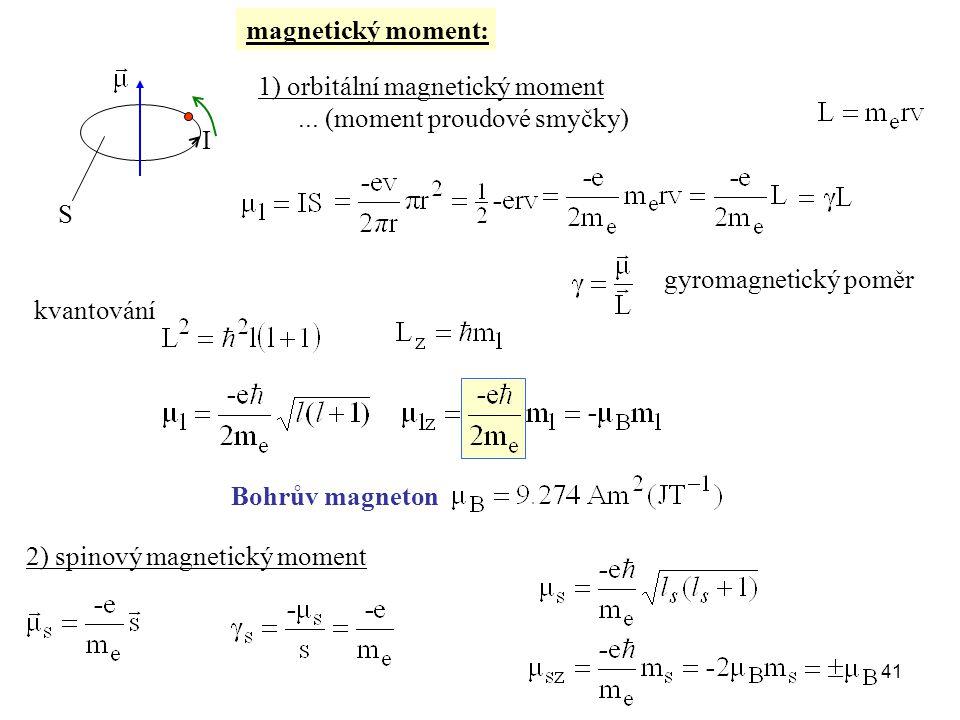 magnetický moment: 1) orbitální magnetický moment... (moment proudové smyčky) S I gyromagnetický poměr kvantování Bohrův magneton 2) spinový magnetick