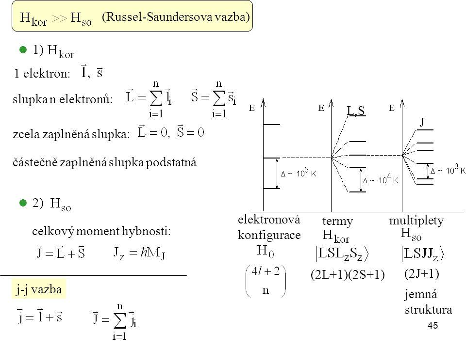 (Russel-Saundersova vazba) 1 elektron: slupka n elektronů: zcela zaplněná slupka: elektronová konfigurace termy  1) (2L+1)(2S+1)  2) multiplety částečně zaplněná slupka podstatná jemná struktura (2J+1) L,S J celkový moment hybnosti: j-j vazba 45