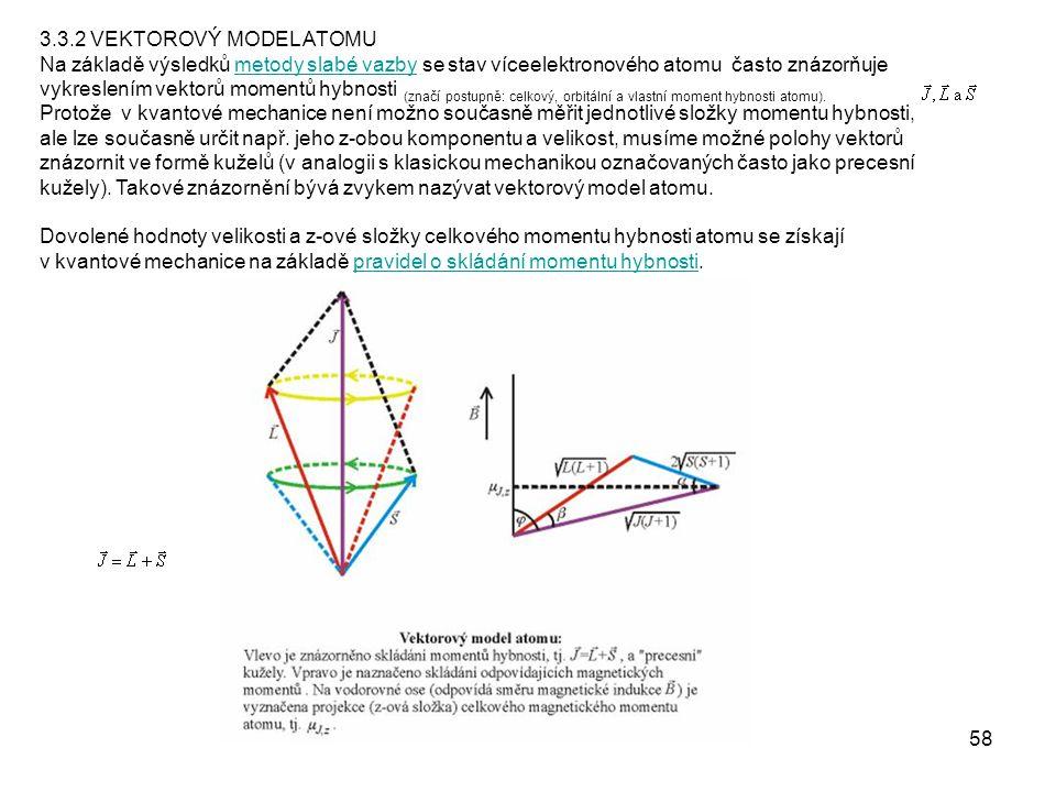 3.3.2 VEKTOROVÝ MODEL ATOMU Na základě výsledků metody slabé vazby se stav víceelektronového atomu často znázorňuje vykreslením vektorů momentů hybnosti (značí postupně: celkový, orbitální a vlastní moment hybnosti atomu).metody slabé vazby Protože v kvantové mechanice není možno současně měřit jednotlivé složky momentu hybnosti, ale lze současně určit např.