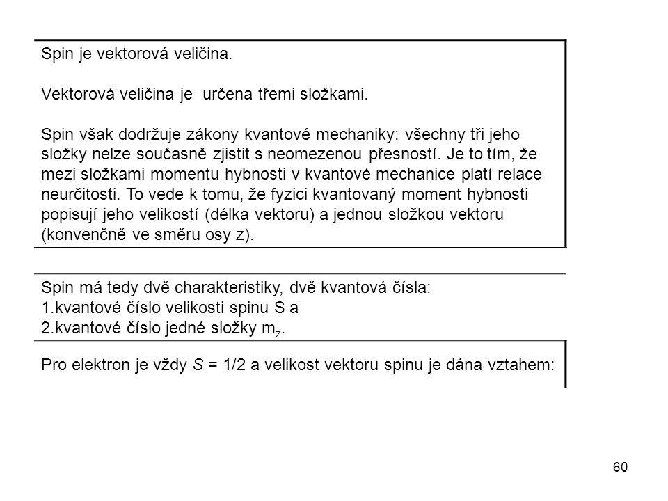 Spin je vektorová veličina. Vektorová veličina je určena třemi složkami. Spin však dodržuje zákony kvantové mechaniky: všechny tři jeho složky nelze s