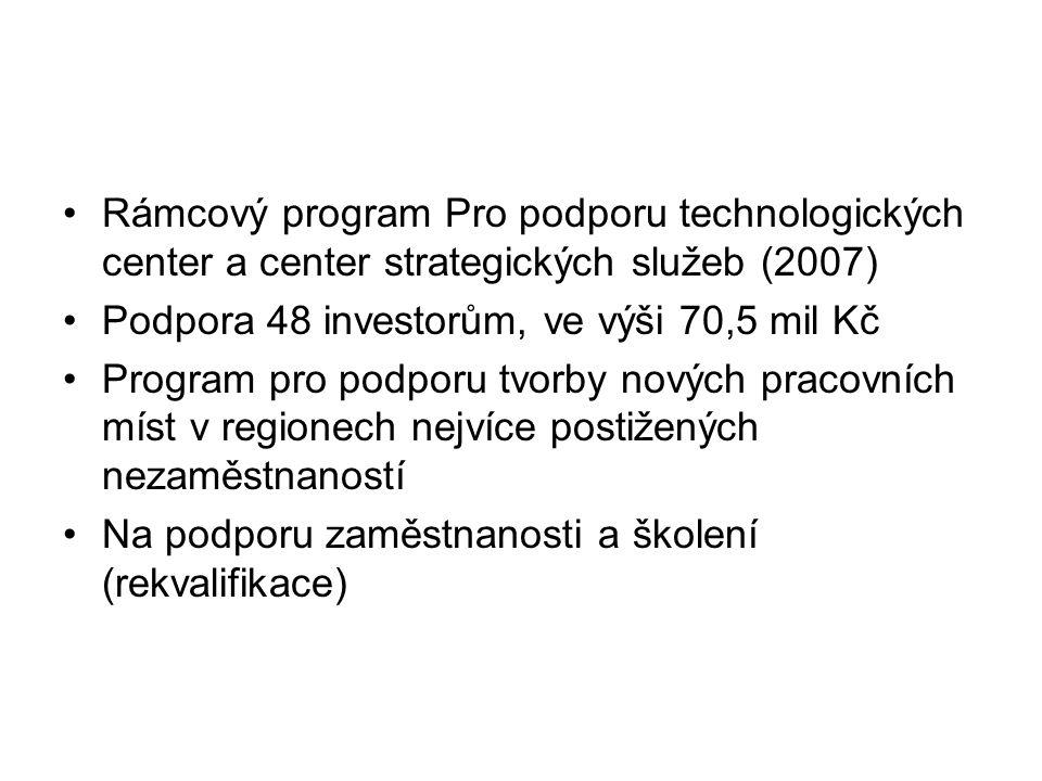Rámcový program Pro podporu technologických center a center strategických služeb (2007) Podpora 48 investorům, ve výši 70,5 mil Kč Program pro podporu
