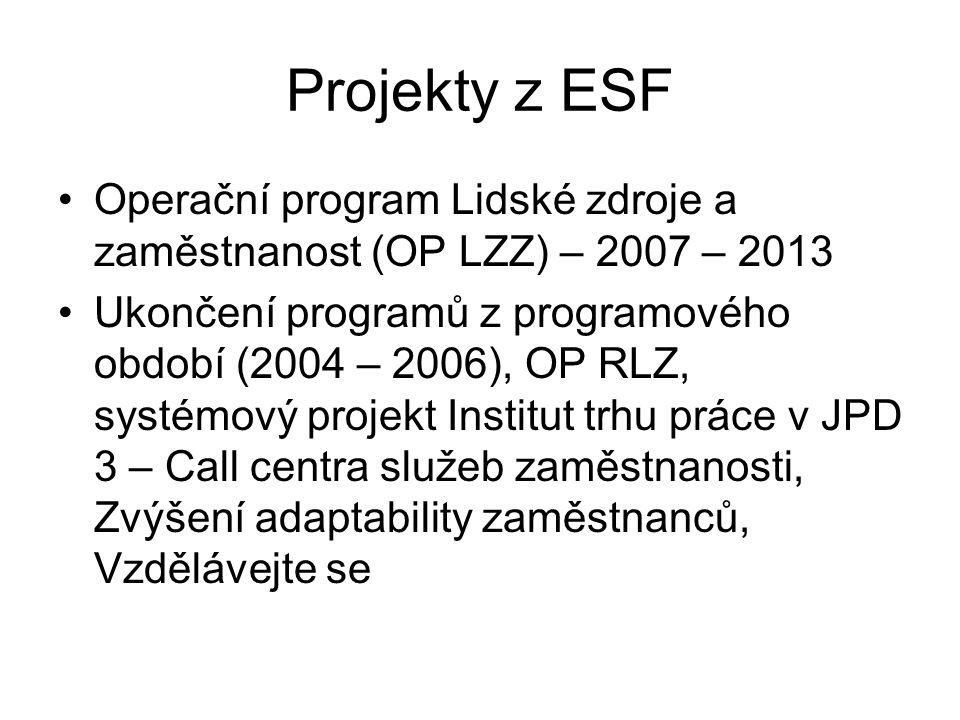 Projekty z ESF Operační program Lidské zdroje a zaměstnanost (OP LZZ) – 2007 – 2013 Ukončení programů z programového období (2004 – 2006), OP RLZ, sys