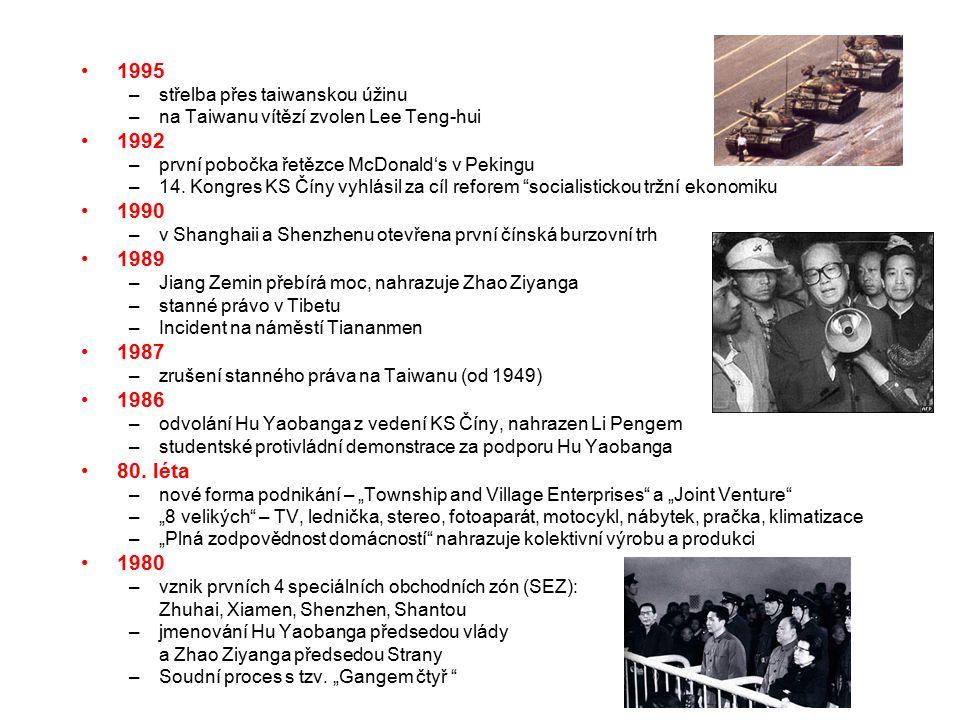 1995 –střelba přes taiwanskou úžinu –na Taiwanu vítězí zvolen Lee Teng-hui 1992 –první pobočka řetězce McDonald's v Pekingu –14.