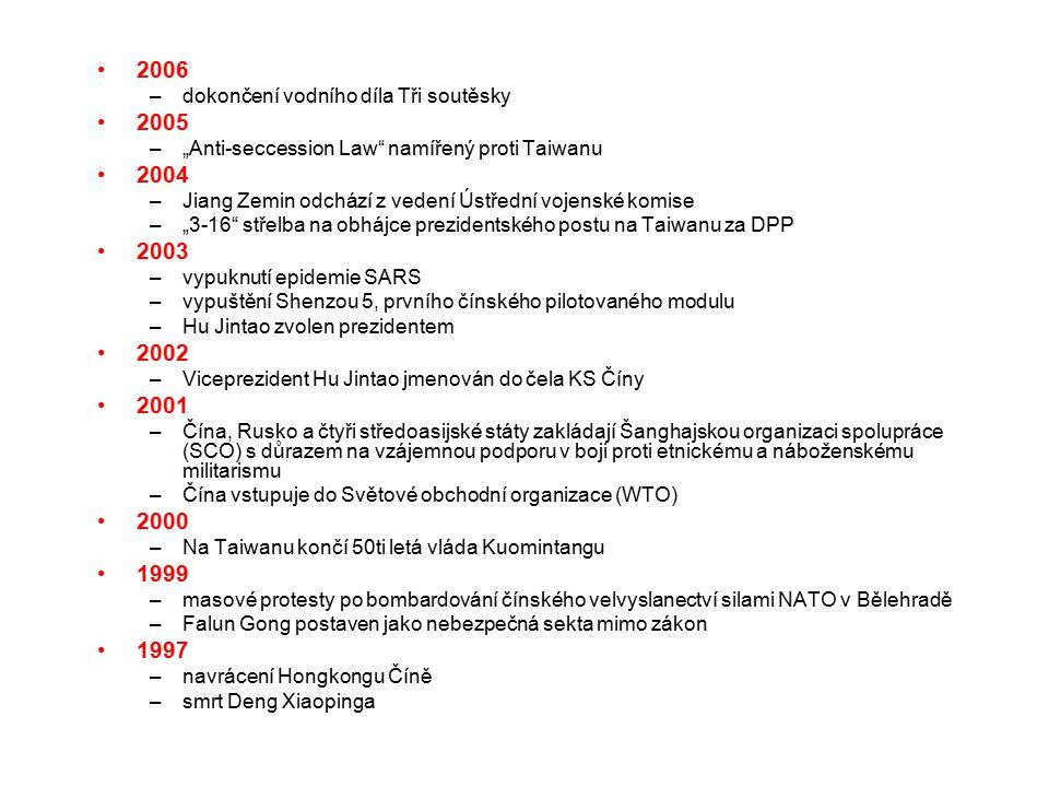 """2006 –dokončení vodního díla Tři soutěsky 2005 –""""Anti-seccession Law namířený proti Taiwanu 2004 –Jiang Zemin odchází z vedení Ústřední vojenské komise –""""3-16 střelba na obhájce prezidentského postu na Taiwanu za DPP 2003 –vypuknutí epidemie SARS –vypuštění Shenzou 5, prvního čínského pilotovaného modulu –Hu Jintao zvolen prezidentem 2002 –Viceprezident Hu Jintao jmenován do čela KS Číny 2001 –Čína, Rusko a čtyři středoasijské státy zakládají Šanghajskou organizaci spolupráce (SCO) s důrazem na vzájemnou podporu v boji proti etnickému a náboženskému militarismu –Čína vstupuje do Světové obchodní organizace (WTO) 2000 –Na Taiwanu končí 50ti letá vláda Kuomintangu 1999 –masové protesty po bombardování čínského velvyslanectví silami NATO v Bělehradě –Falun Gong postaven jako nebezpečná sekta mimo zákon 1997 –navrácení Hongkongu Číně –smrt Deng Xiaopinga"""