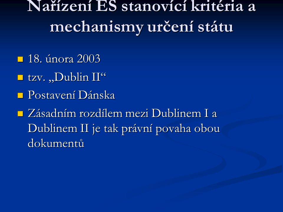 EURODAC Nařízení Rady Evropské unie z 11.
