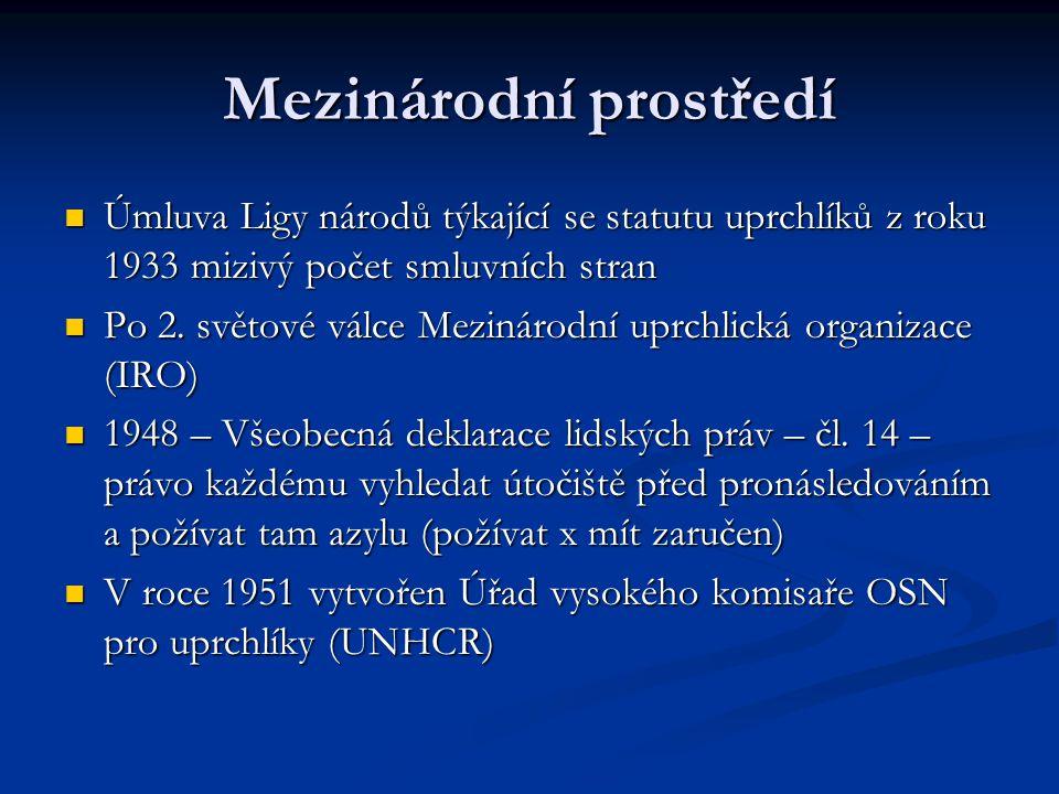 Ženevská úmluva Úmluva o postavení uprchlíků z 28.