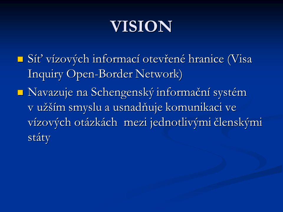 VIS Vízový informační systém Vízový informační systém Rozhodnutí Rady z června 2004 Rozhodnutí Rady z června 2004 Systém pro výměnu vízových údajů mezi členskými státy, který umožňuje oprávněným vnitrostátním orgánům vkládat a aktualizovat vízové údaje a elektronicky je prohlížet – nahrazuje VISION Systém pro výměnu vízových údajů mezi členskými státy, který umožňuje oprávněným vnitrostátním orgánům vkládat a aktualizovat vízové údaje a elektronicky je prohlížet – nahrazuje VISION Jeho zavádění do praxe se zpomaluje Jeho zavádění do praxe se zpomaluje