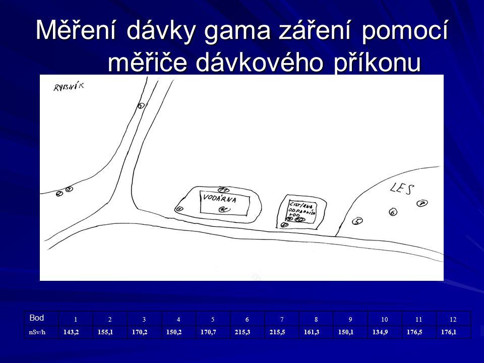 Měření dávky gama záření pomocí měřiče dávkového příkonu Bod 123456789101112 nSv/h143,2155,1170,2150,2170,7215,3215,5161,3150,1134,9176,5176,1