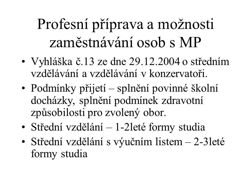 Profesní příprava a možnosti zaměstnávání osob s MP Vyhláška č.13 ze dne 29.12.2004 o středním vzdělávání a vzdělávání v konzervatoři. Podmínky přijet