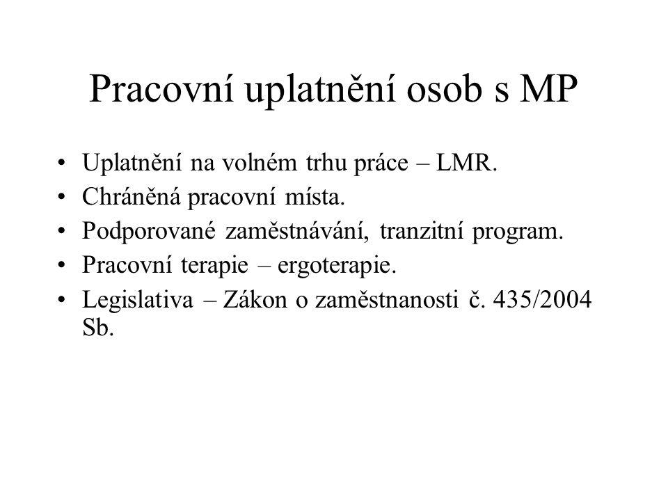 Pracovní uplatnění osob s MP Uplatnění na volném trhu práce – LMR. Chráněná pracovní místa. Podporované zaměstnávání, tranzitní program. Pracovní tera