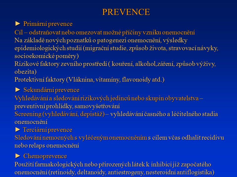 PREVENCE ►Primární prevence ► Primární prevence Cíl – odstraňovat nebo omezovat možné příčiny vzniku onemocnění Na základě nových poznatků o patogenez