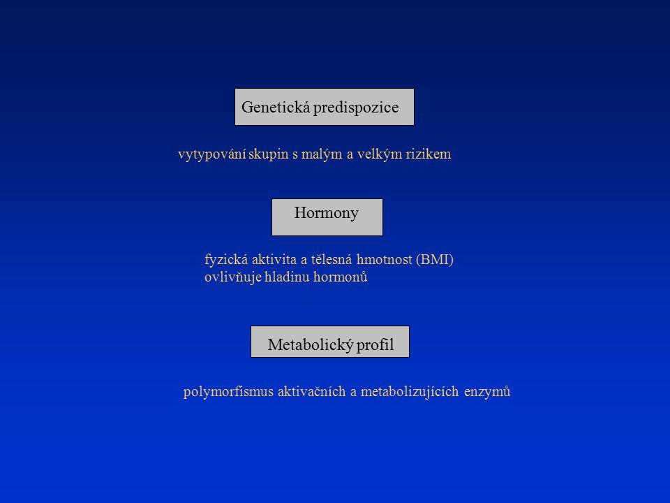 Genetická predispozice Hormony Metabolický profil fyzická aktivita a tělesná hmotnost (BMI) ovlivňuje hladinu hormonů vytypování skupin s malým a velk