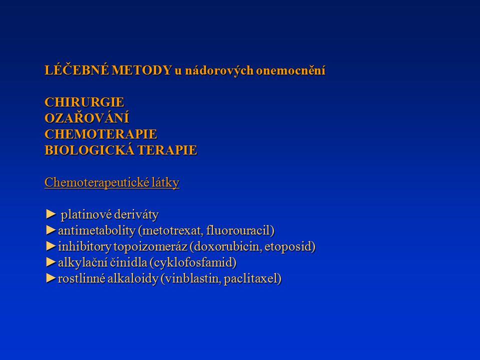 LÉČEBNÉ METODY u nádorových onemocnění CHIRURGIEOZAŘOVÁNÍCHEMOTERAPIE BIOLOGICKÁ TERAPIE Chemoterapeutické látky ► platinové deriváty ►antimetabolity