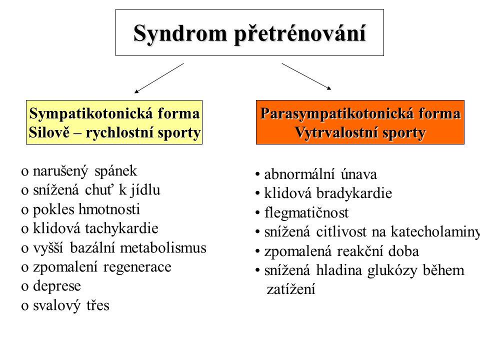 Syndrom přetrénování Sympatikotonická forma Silově – rychlostní sporty Parasympatikotonická forma Vytrvalostní sporty o narušený spánek o snížená chuť