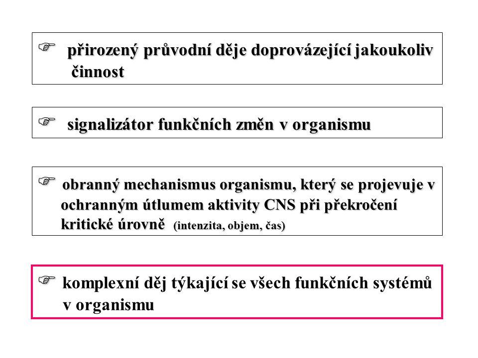  přirozený průvodní děje doprovázející jakoukoliv činnost činnost  signalizátor funkčních změn v organismu  obranný mechanismus organismu, který se