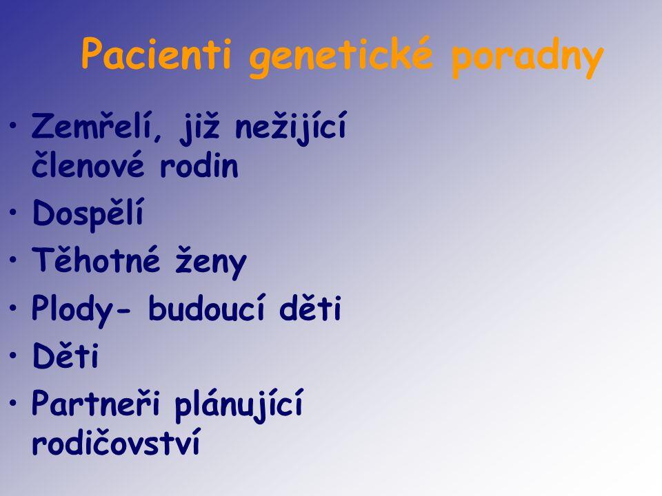 Pacienti genetické poradny Zemřelí, již nežijící členové rodin Dospělí Těhotné ženy Plody- budoucí děti Děti Partneři plánující rodičovství