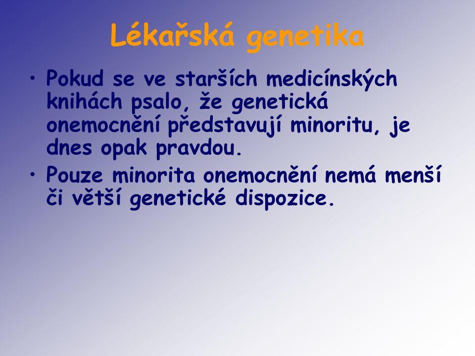 Základní pojmy Genotyp Fenotyp Syndrom Sekvence Malformace Disrupce Deformace Sekvence