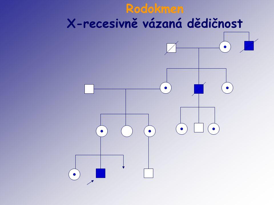 Rodokmen X-recesivně vázaná dědičnost