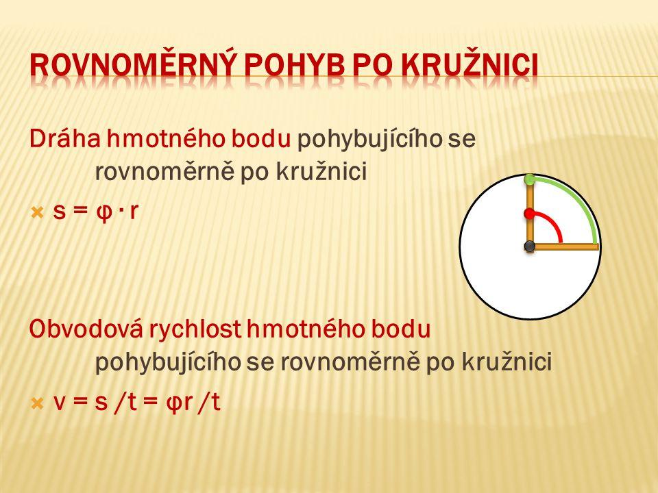 Úkol 12: Kulička koná rovnoměrný pohyb po kružnici o poloměru 50 cm s frekvencí 2 Hz.