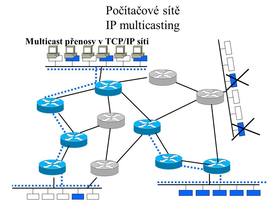 10 Počítačové sítě IP multicasting Multicast přenosy v TCP/IP síti