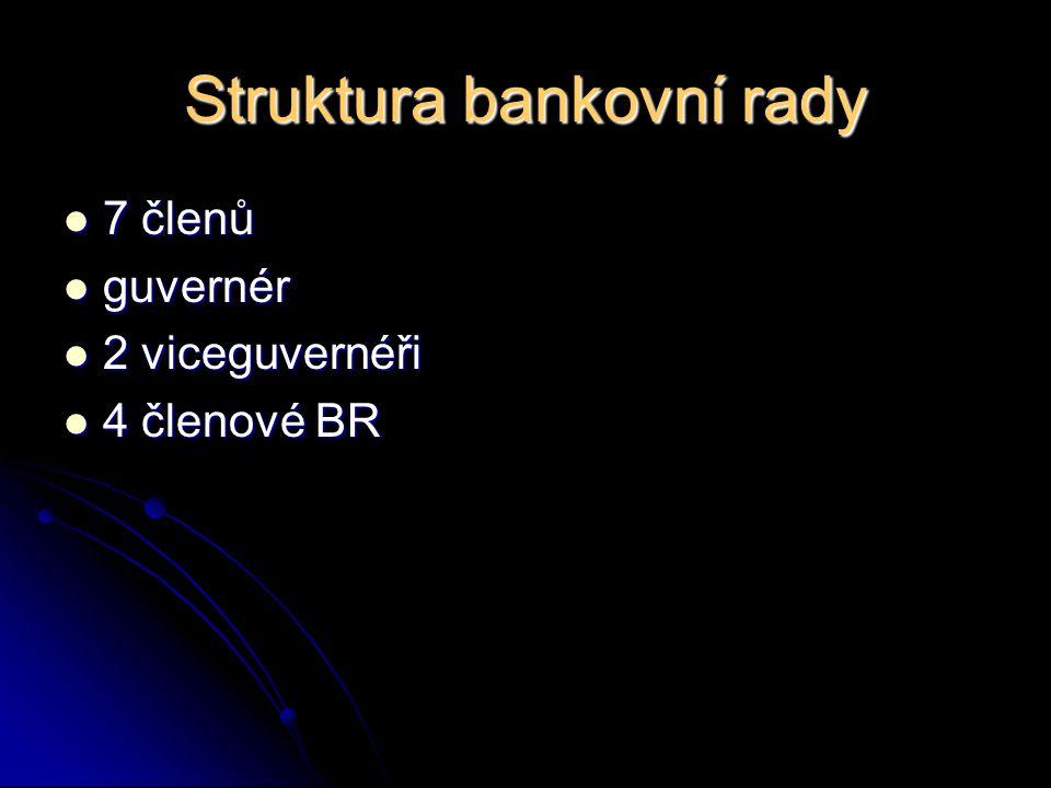 Struktura bankovní rady 7 členů 7 členů guvernér guvernér 2 viceguvernéři 2 viceguvernéři 4 členové BR 4 členové BR