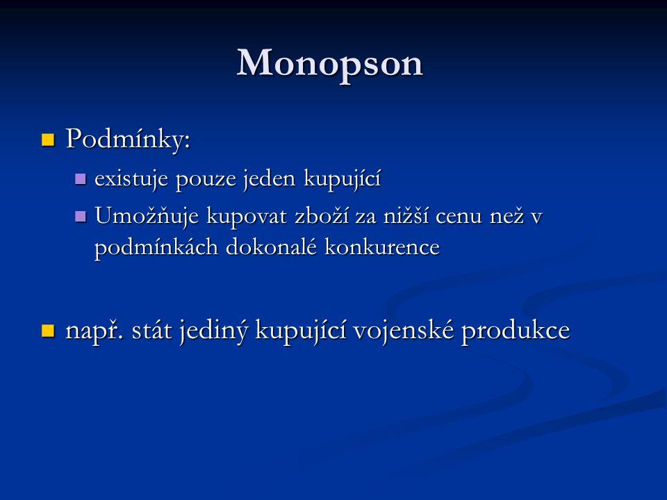 Monopson Podmínky: Podmínky: existuje pouze jeden kupující existuje pouze jeden kupující Umožňuje kupovat zboží za nižší cenu než v podmínkách dokonal