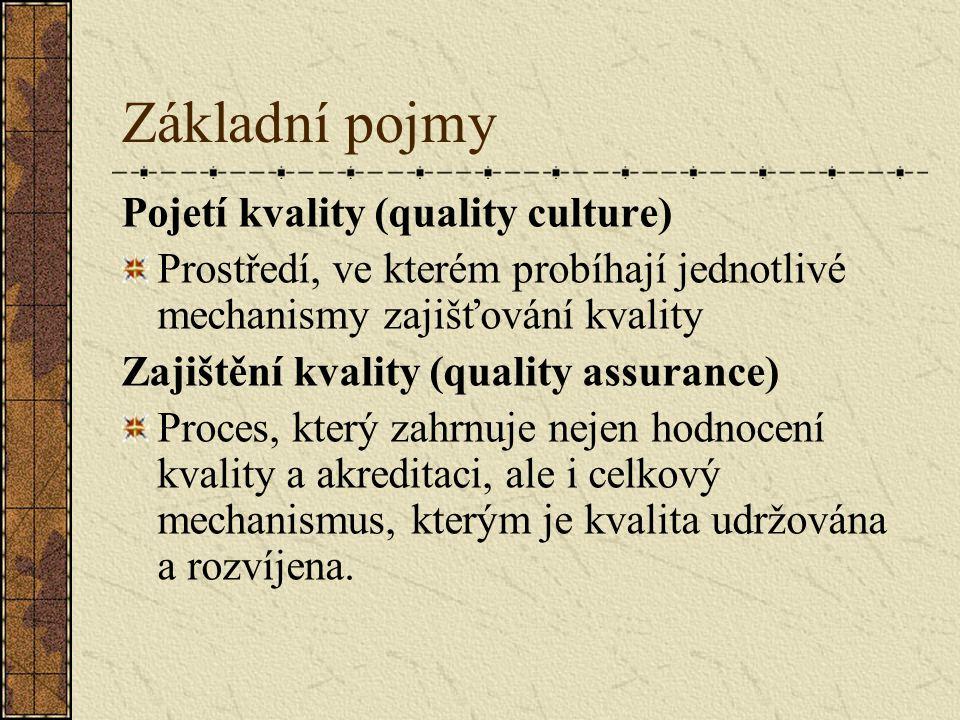 Základní pojmy Pojetí kvality (quality culture) Prostředí, ve kterém probíhají jednotlivé mechanismy zajišťování kvality Zajištění kvality (quality assurance) Proces, který zahrnuje nejen hodnocení kvality a akreditaci, ale i celkový mechanismus, kterým je kvalita udržována a rozvíjena.