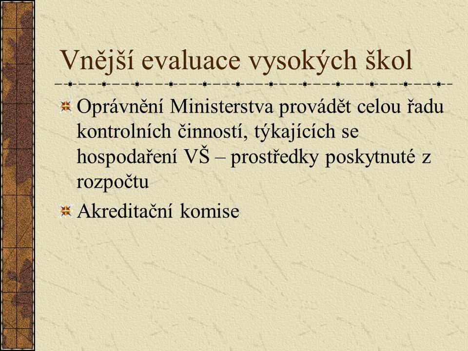 Statut - ESF Čl.