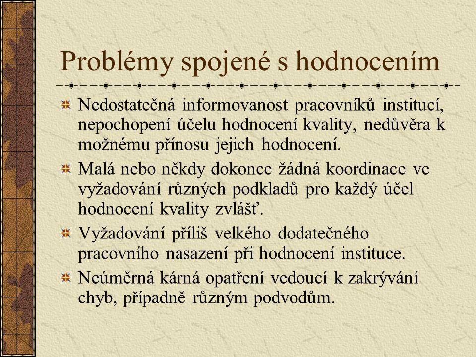 Kvalita VŠ (Česká konfederace rektorů) Kvalitu studia nutné chápat jako kvalitu vlastního vzdělávacího procesu, tj.