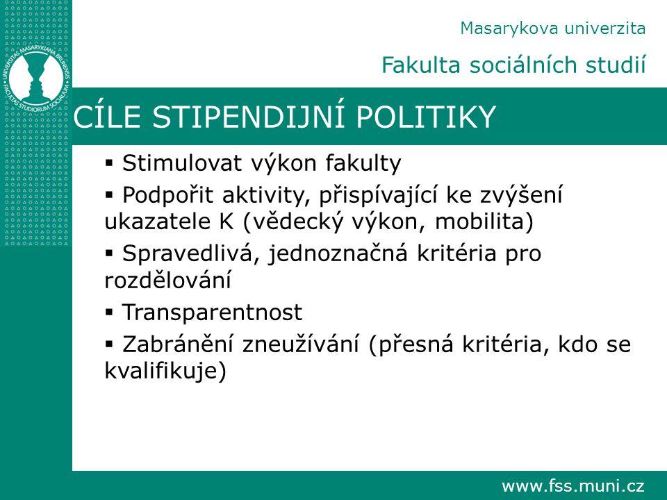 www.fss.muni.cz Masarykova univerzita Fakulta sociálních studií CÍLE STIPENDIJNÍ POLITIKY  Stimulovat výkon fakulty  Podpořit aktivity, přispívající