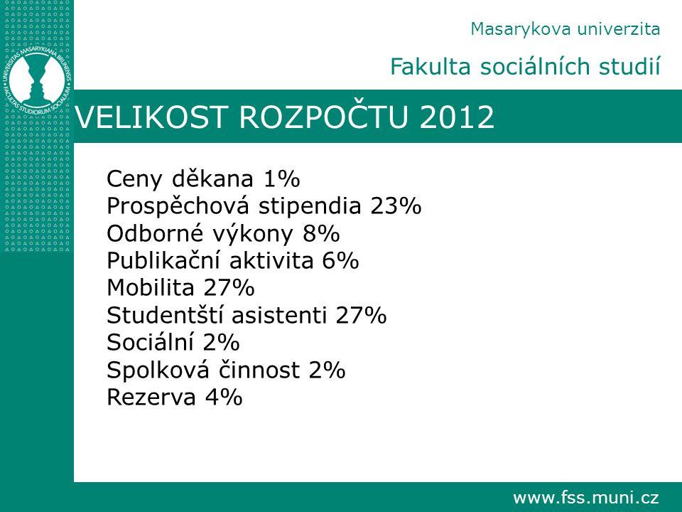 www.fss.muni.cz Masarykova univerzita Fakulta sociálních studií VELIKOST ROZPOČTU 2012 Ceny děkana 1% Prospěchová stipendia 23% Odborné výkony 8% Publ