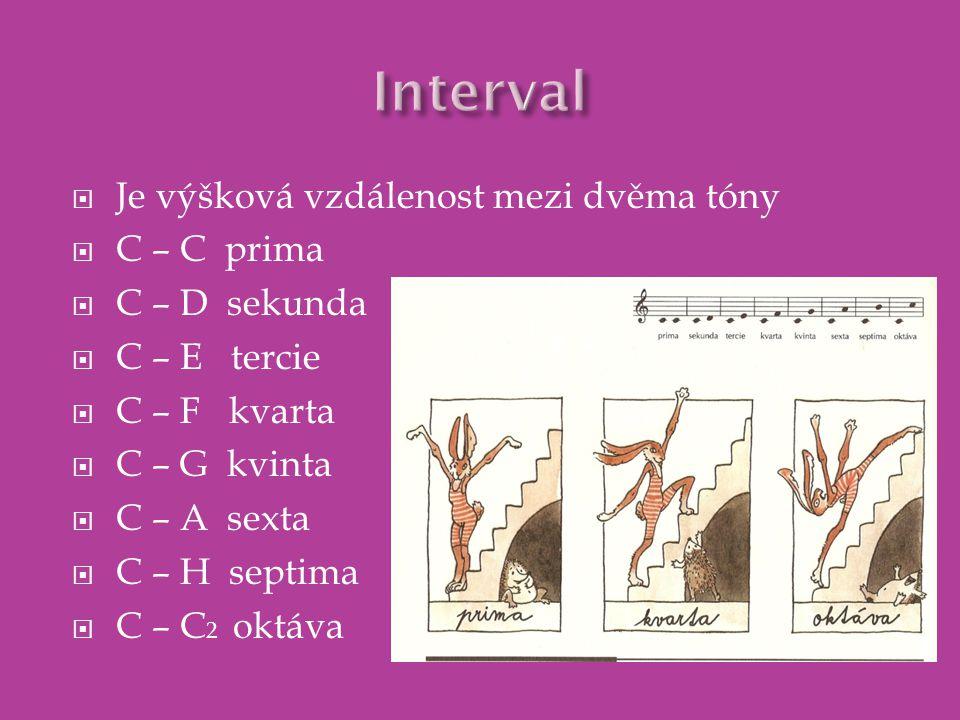 Je výšková vzdálenost mezi dvěma tóny  C – C prima  C – D sekunda  C – E tercie  C – F kvarta  C – G kvinta  C – A sexta  C – H septima  C – C 2 oktáva