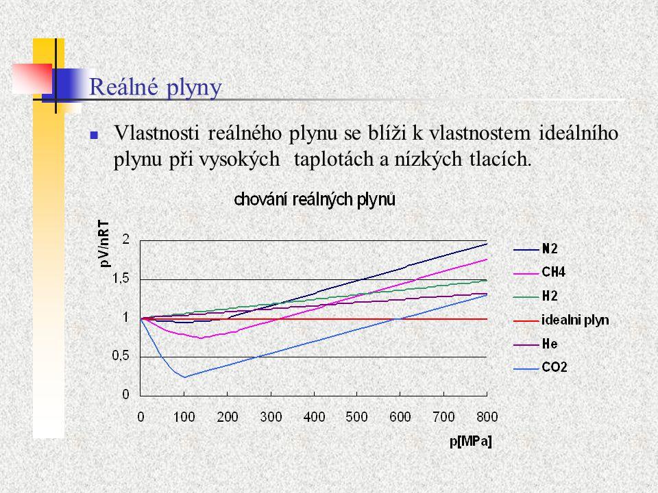 Reálné plyny Vlastnosti reálného plynu se blíži k vlastnostem ideálního plynu při vysokých taplotách a nízkých tlacích.
