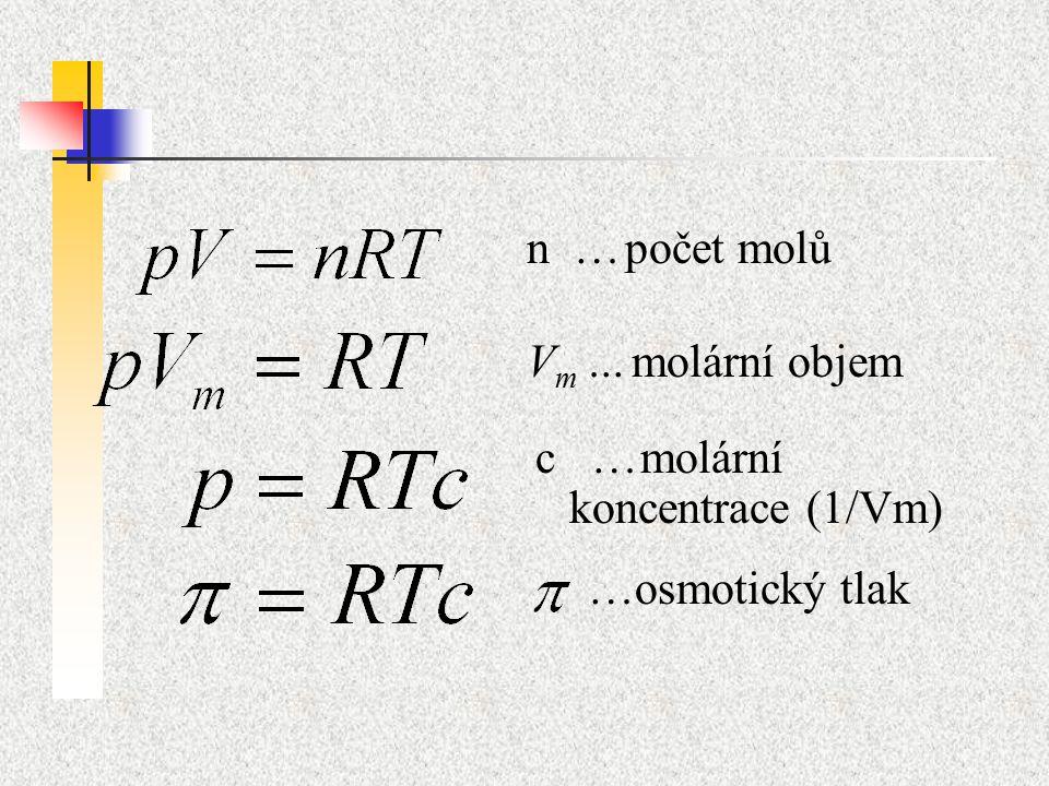 n …počet molů V m …molární objem c …molární koncentrace (1/Vm) …osmotický tlak
