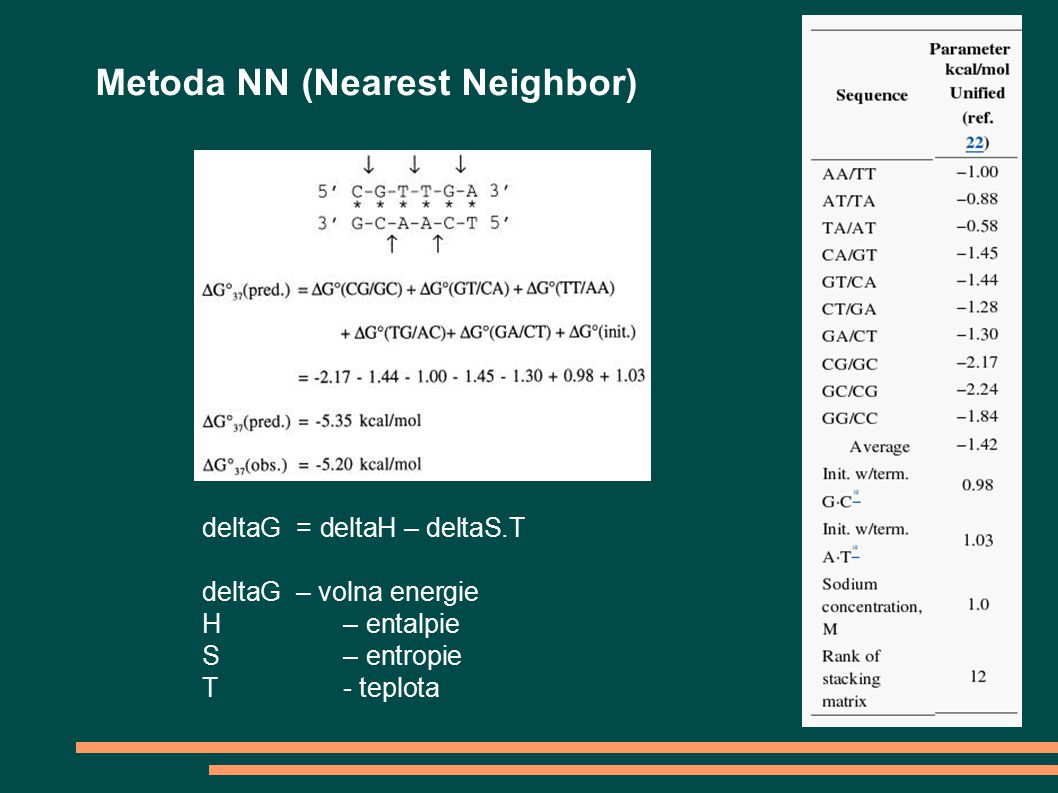 Metoda NN (Nearest Neighbor) deltaG = deltaH – deltaS.T deltaG– volna energie H – entalpie S – entropie T - teplota