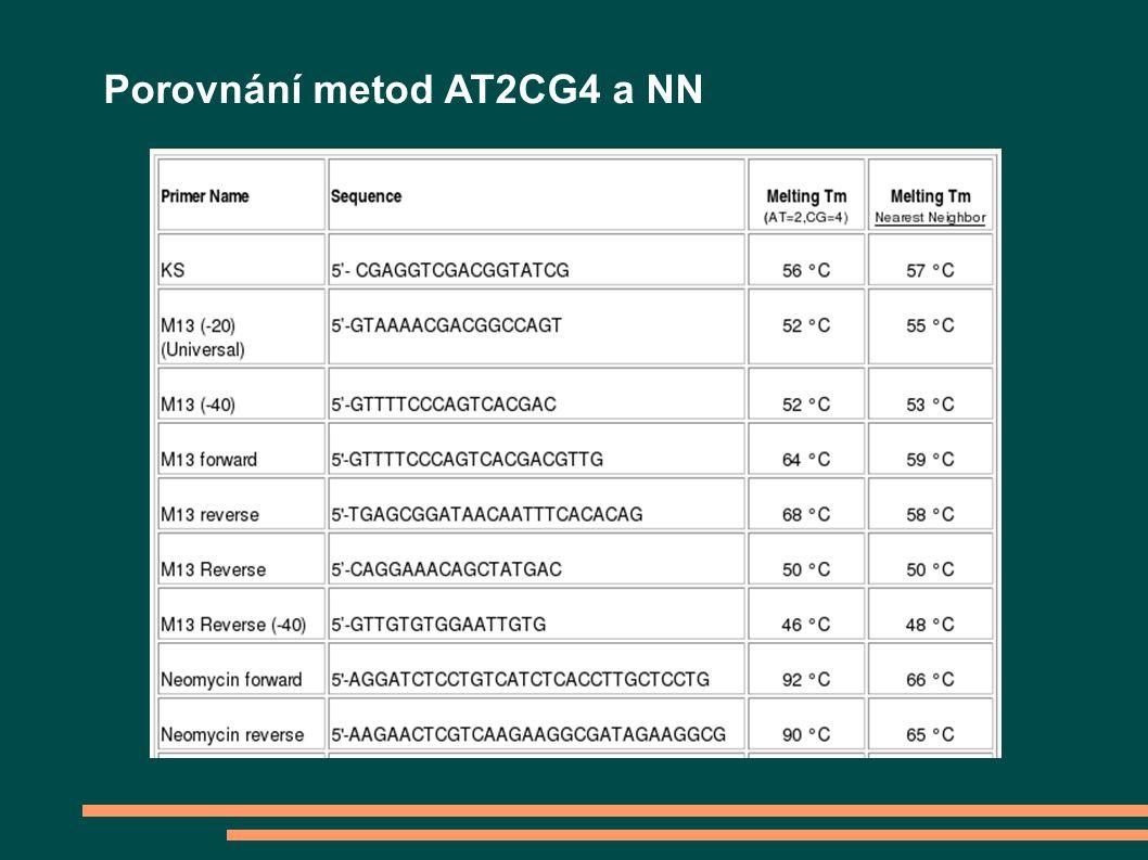 Porovnání metod AT2CG4 a NN