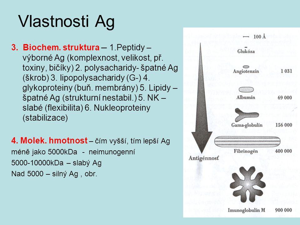 Vlastnosti Ag 3. Biochem. struktura – 1.Peptidy – výborné Ag (komplexnost, velikost, př.
